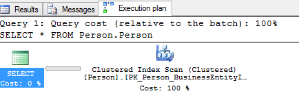 execution plan graph1