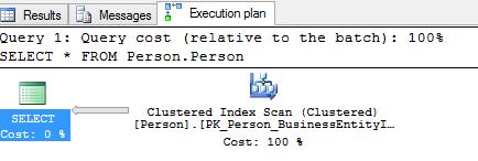 execution plan graph1